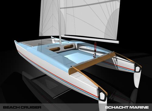 Proafile | Beach Cruiser - Reloaded